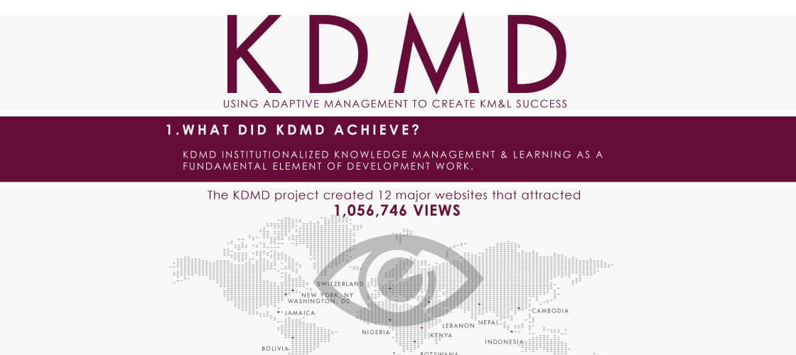 Leading Through Knowledge Management And Learning Part III The KDMD Projects Lasting Impact